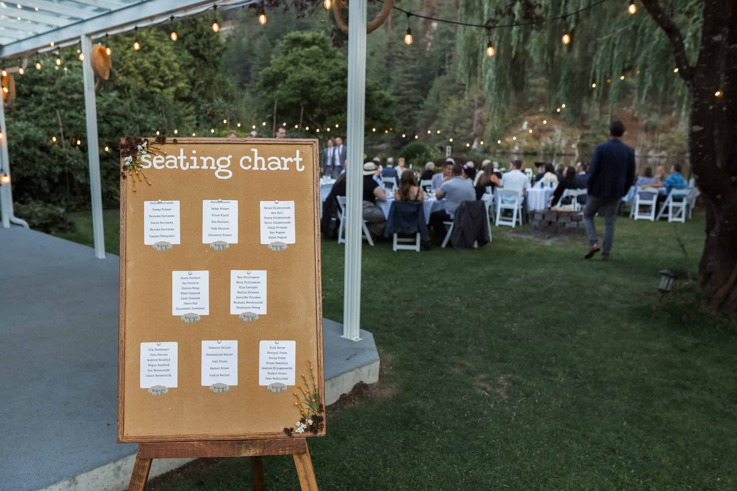 close up of seating chart with wedding reception in yard in background